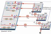 SXU researchers make scientific progress in quantum networking
