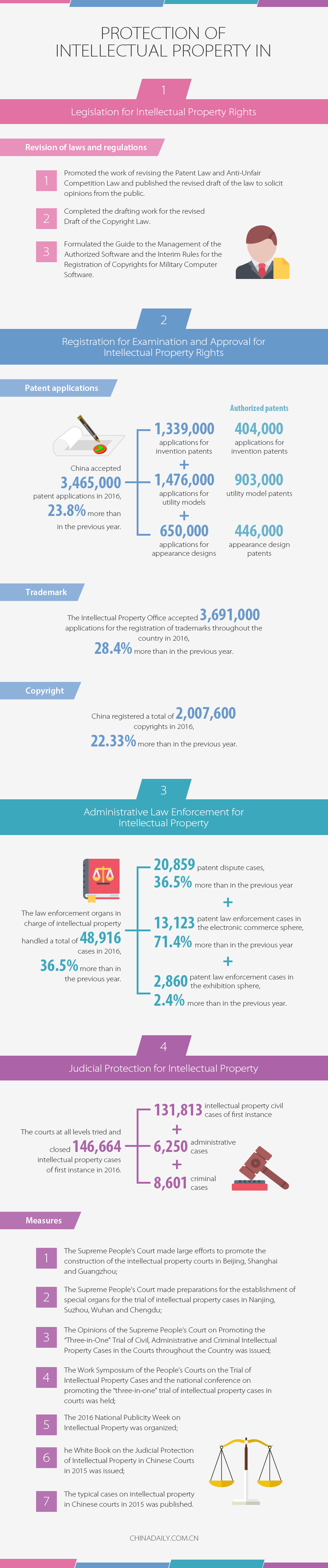 Protection of Intellectual Property in China.jpg