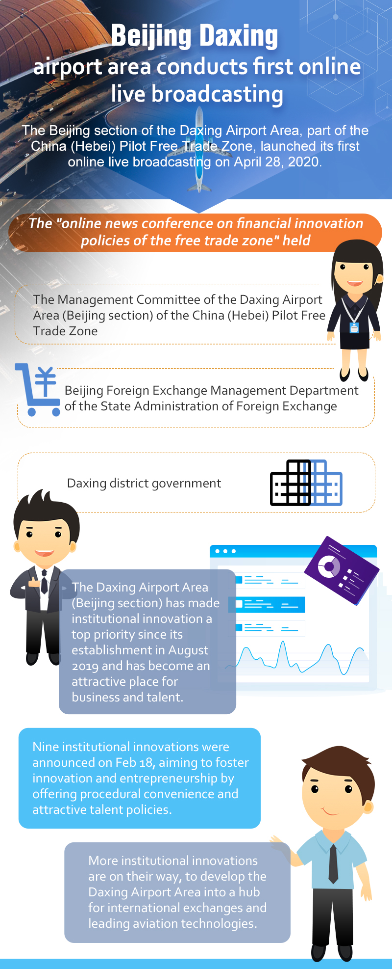 Beijing-Daxing-airport-area-conductsfirst-onlinelivebroadcasting.jpg