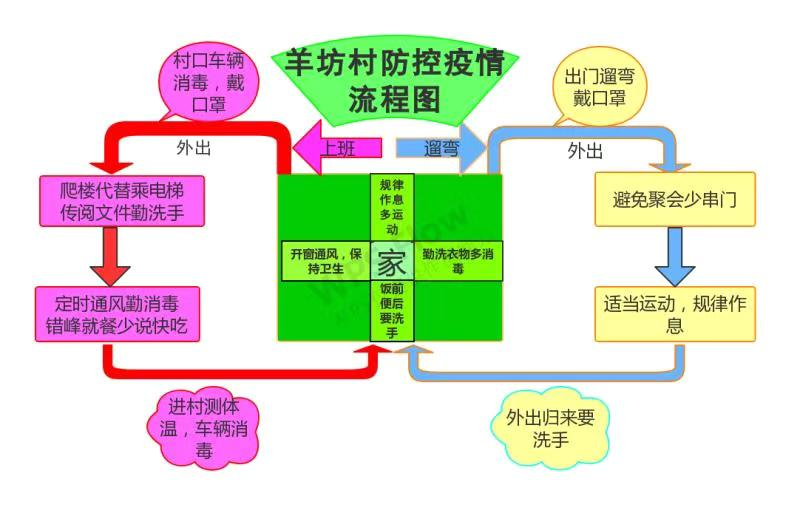 Daxing makes a special epidemic control and prevention map to fight outbreak