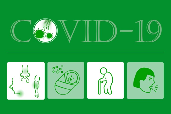Diagnosis and Treatment Protocol for COVID-19 — Clinical characteristics