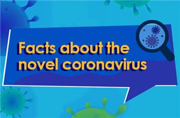 Novel coronavirus: Prevention and control