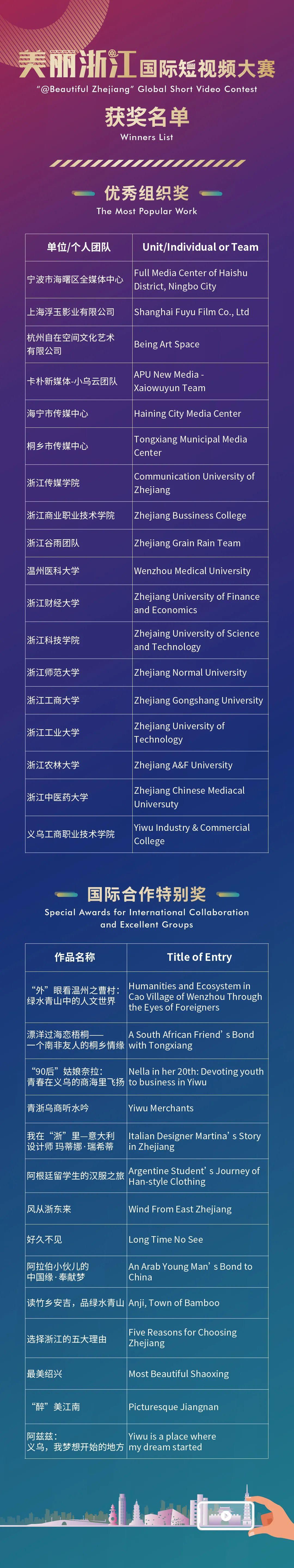 优秀组织和国际合作特别奖.jpg