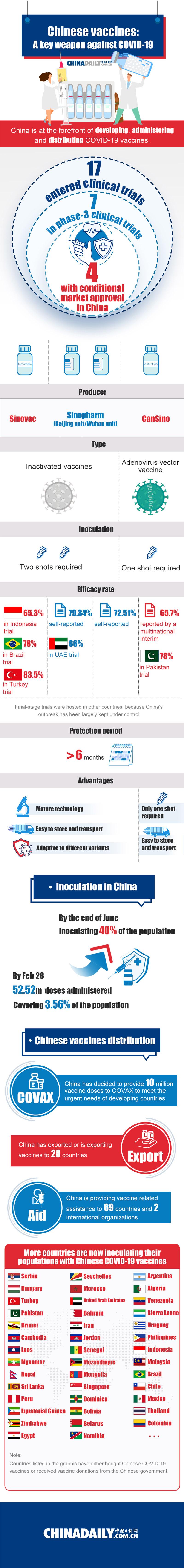 Chinese vaccine.jpg