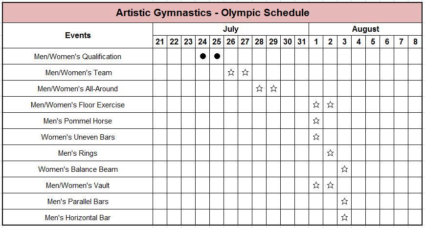 5 artistic gym.jpg