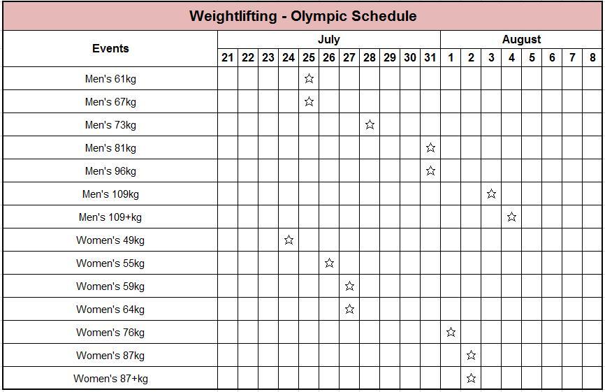 8 weightlifting.jpg