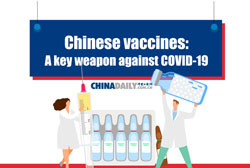 Chinese vaccines: A key weapon against COVID-19