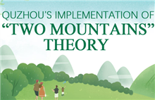 Overview of Quzhou's implementation of 'Two Mountains' theory