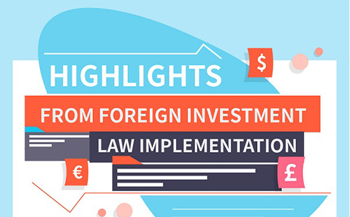 Highlights from foreign investment law implementation
