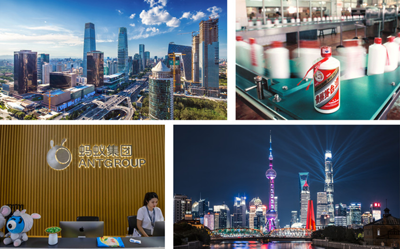 Top 10 cities by market value of listed firms in Chinese mainland