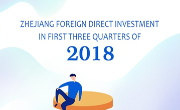 Zhejiang foreign direct investment in first three quarters of 2018