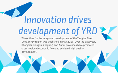 Innovation drives development of YRD