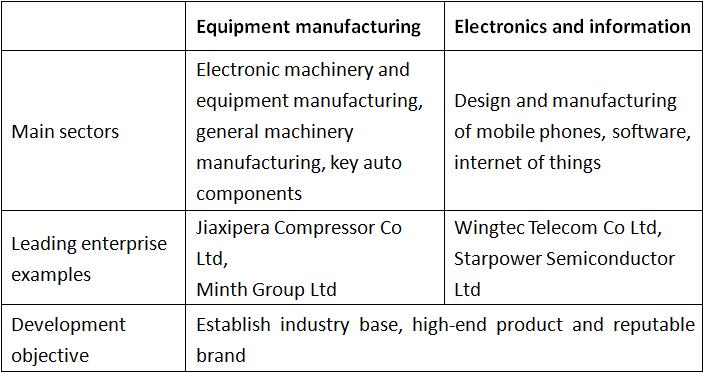 pillar industries.png