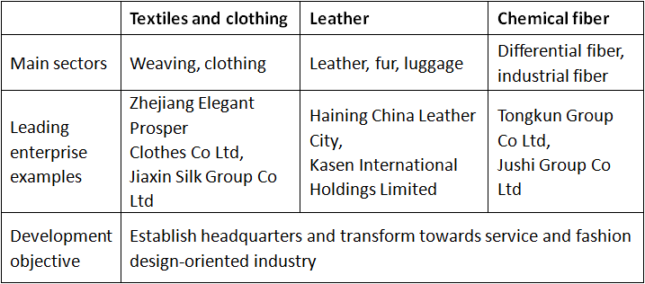 traditional industries.png