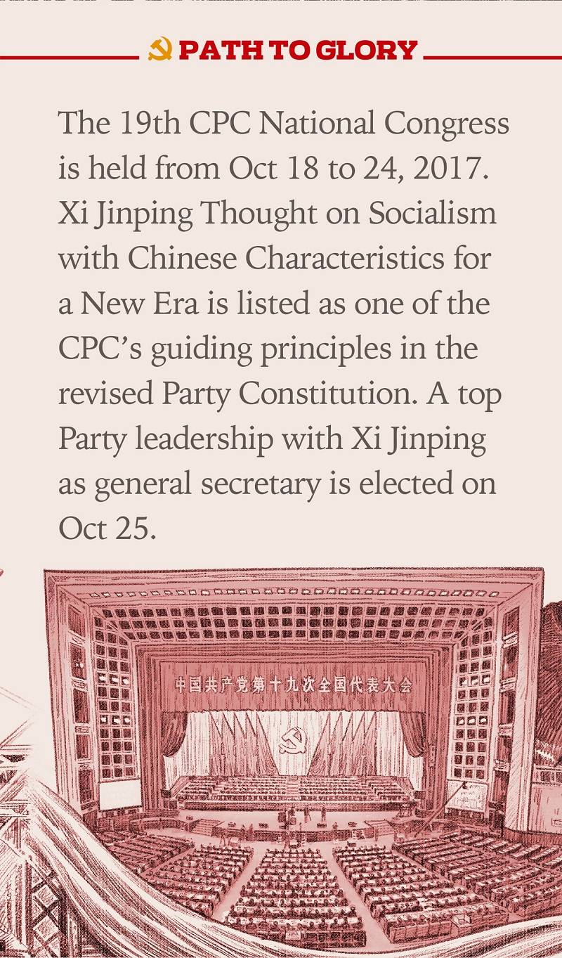 2017 Xi Jinping Thought on Socialism with Chinese Characteristics for a New Era.jpeg