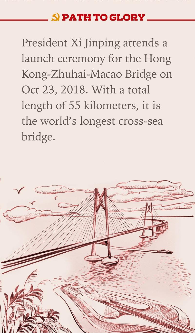 2018 Hong Kong-Zhuhai-Macao Bridge .jpeg