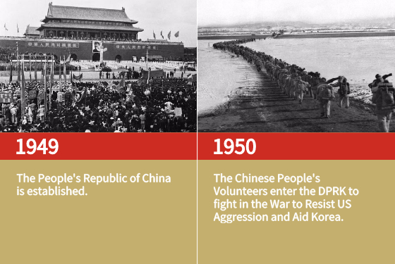 The People's Republic of China is established.