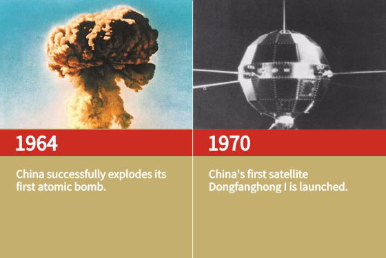 China successfully explodes its first atomic bomb.