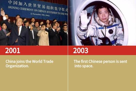 China joins the World Trade Organization.