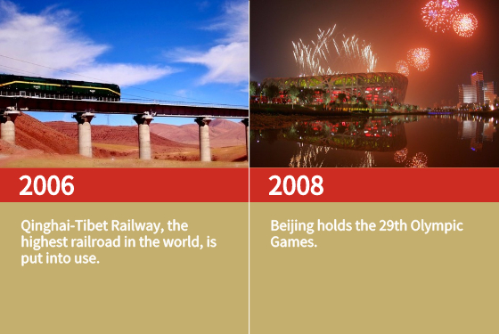 Qinghai-Tibet Railway, the highest railroad in the world, is put into use.