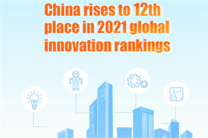 China rises to 12th place in 2021 global innovation rankings