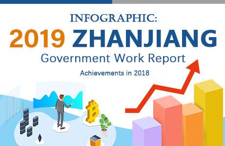 2019 Zhanjiang government work report: achievements in 2018
