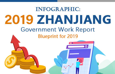 2019 Zhanjiang government work report: blueprints for 2019