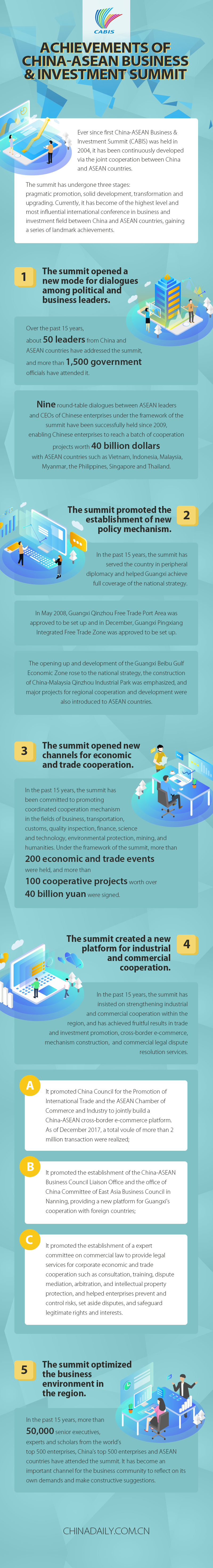 Achievements of China-ASEAN .png