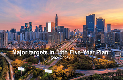 Major targets in 14th Five-Year Plan(2021-25)