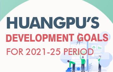 Huangpu's development goals for 2021-25 period