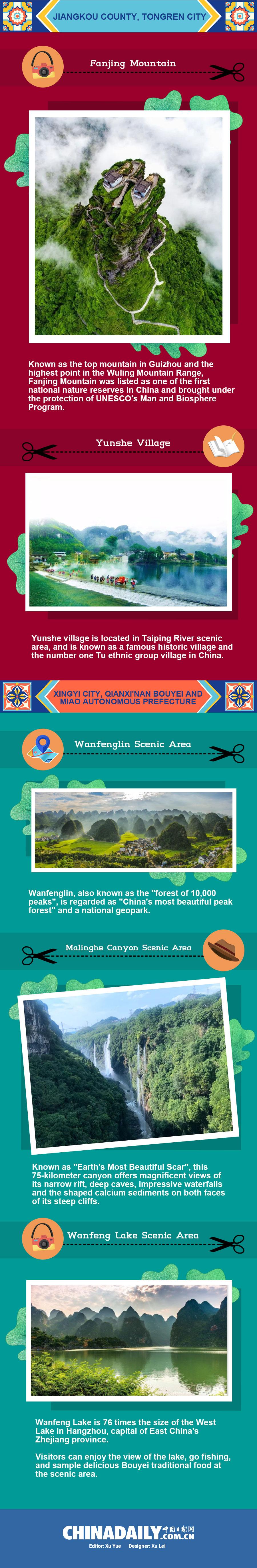 贵州旅游图表2.jpg