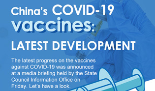 China's COVID-19 vaccines: Latest development
