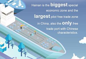 Charting birth and growth of Hainan Free Trade Zone