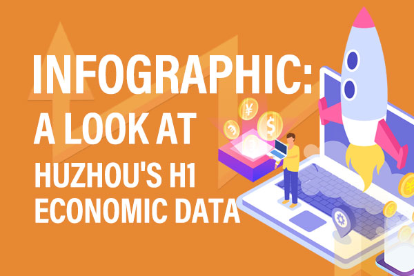Infographic: A look at Huzhou's H1 economic Data