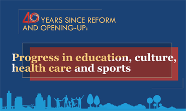 40 years since reform and opening-up: Progress in education, culture, health care and sports