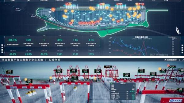 Automated technology boosts Yangshan Phase IV productivity.jpg