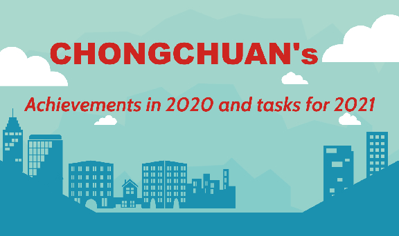 Chongchuan's achievements in 2020 and tasks for 2021
