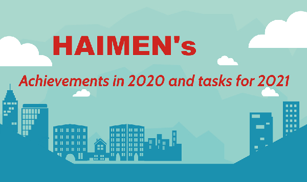 Haimen's achievements in 2020 and tasks for 2021