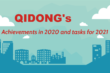 Qidong's achievements in 2020 and tasks for 2021