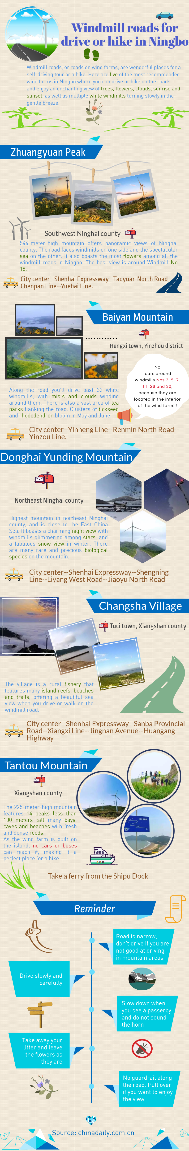 Windmill roads for drive or hike in Ningbo (1).png