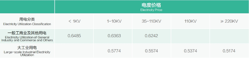 electricity price.png