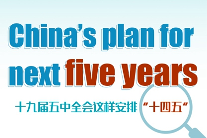 China's plan for next five years