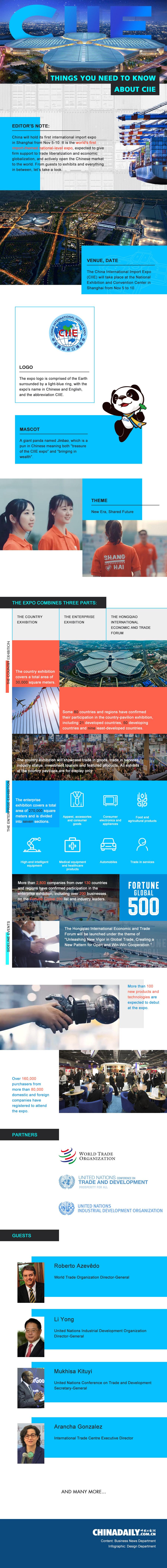中国国际进口博览会图表.jpg