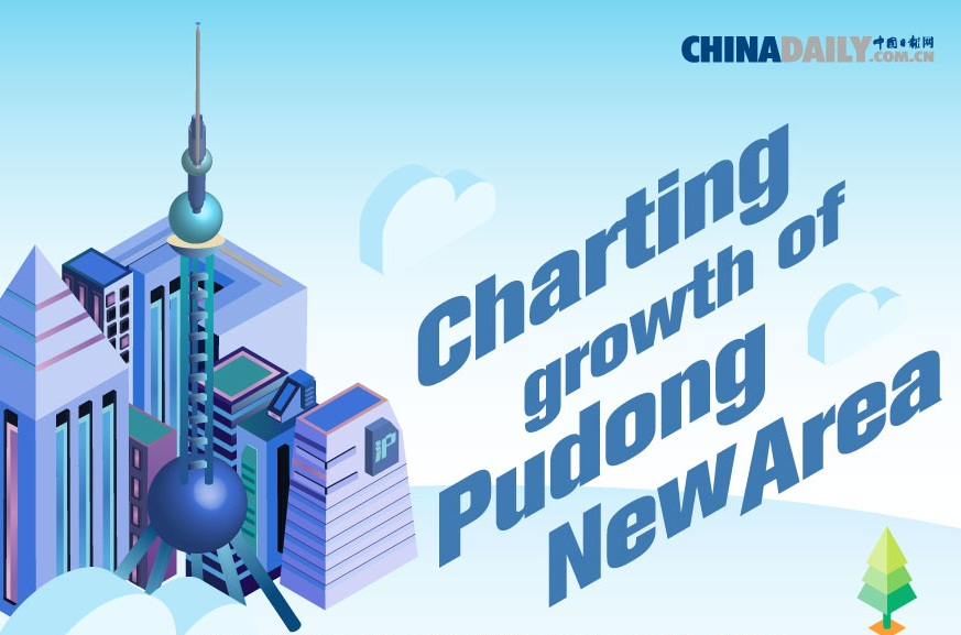 Charting growth of Pudong New Area