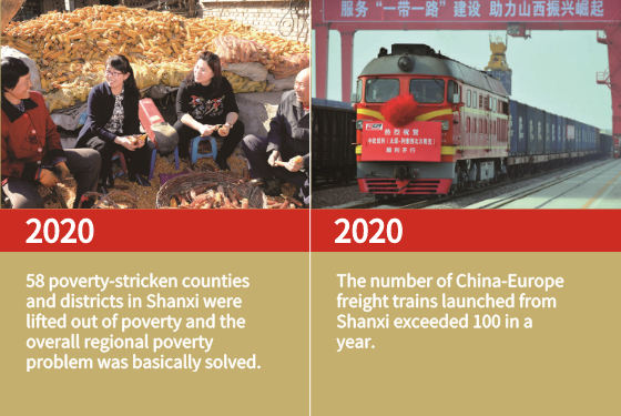 All 58 poverty-stricken counties and districts in Shanxi were lifted out of poverty