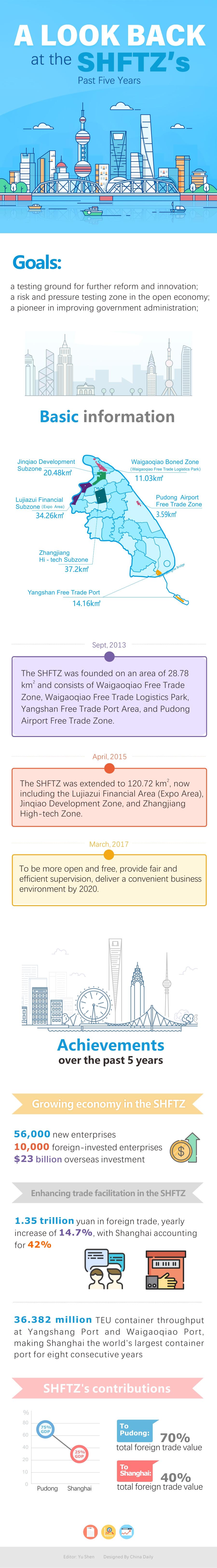 上海自贸区1(2).jpg