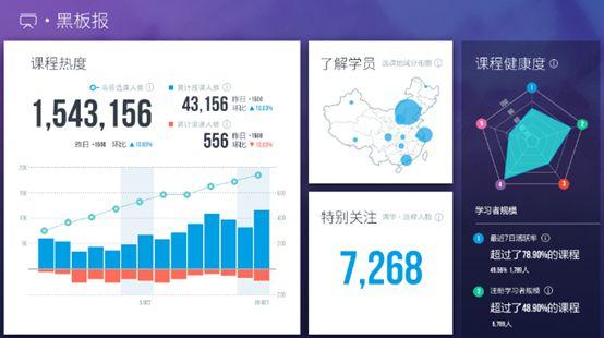 大数据服务(慕华教育).jpg
