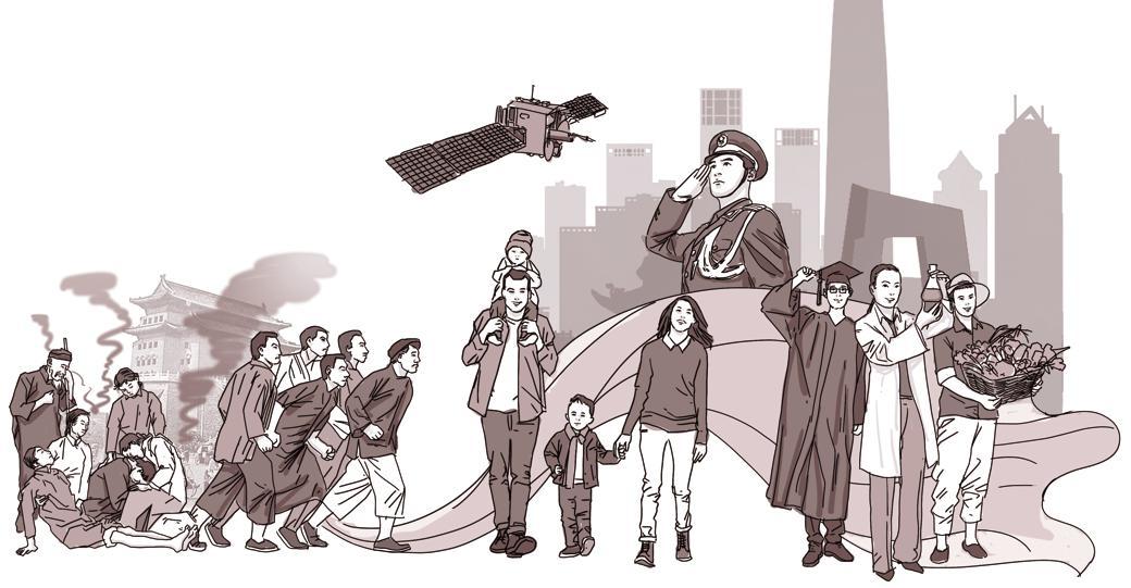 Tianjin: Timeline of CPC development, successes