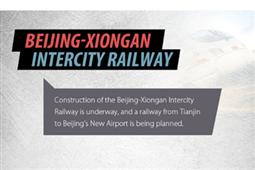 Beijing-Xiongan Intercity Railway