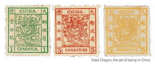 Tianjin Post Museum